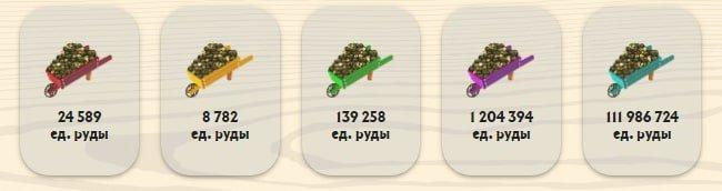 Переработка руды в игре Golden-mines